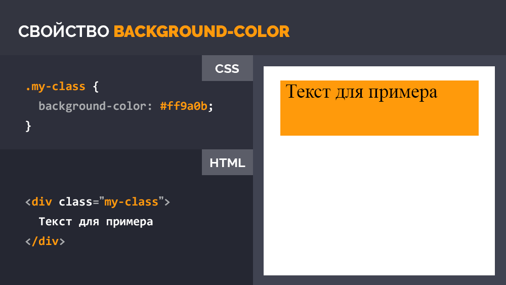 CSS свойство background-color
