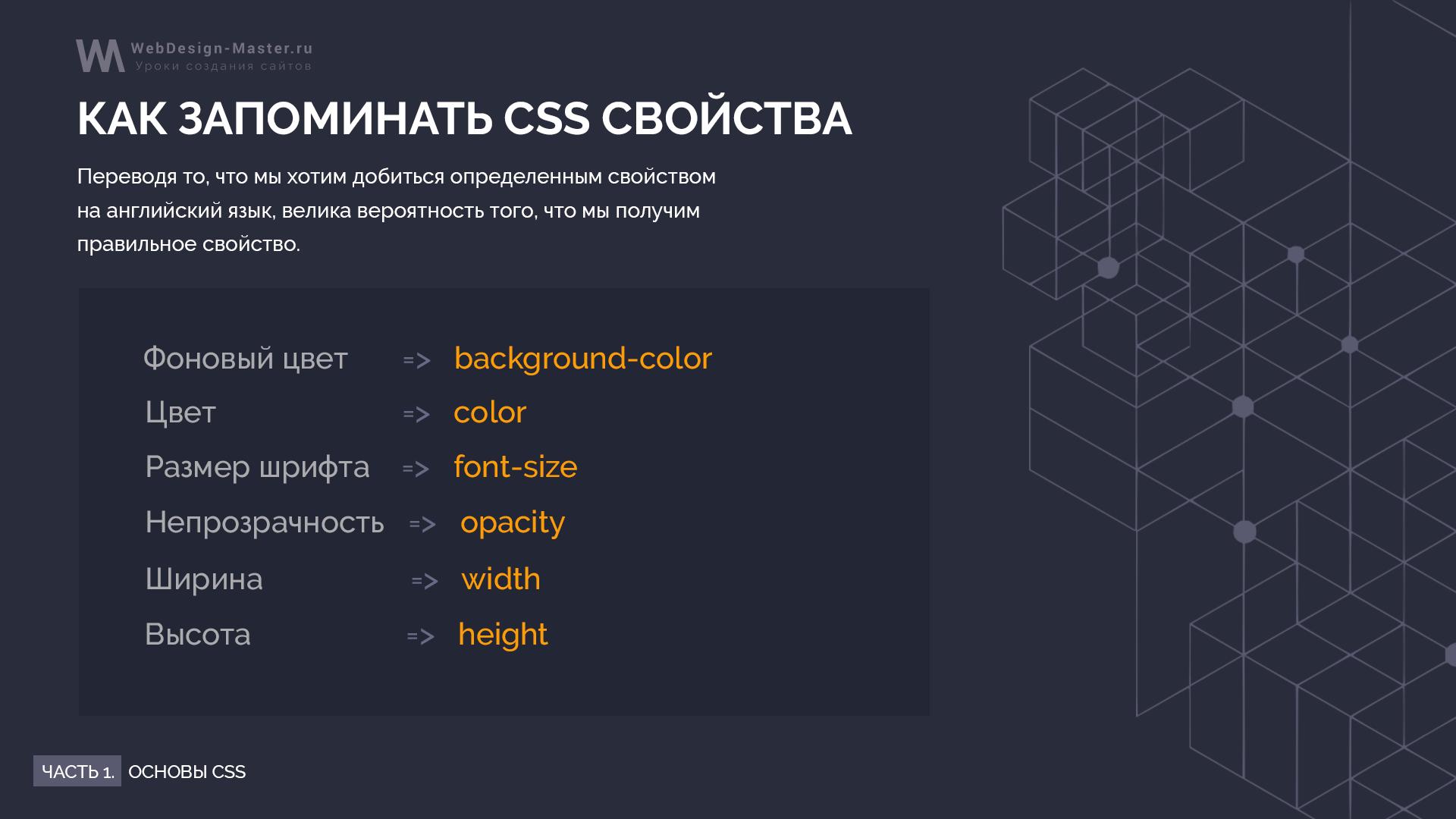 Как запомнить CSS свойства